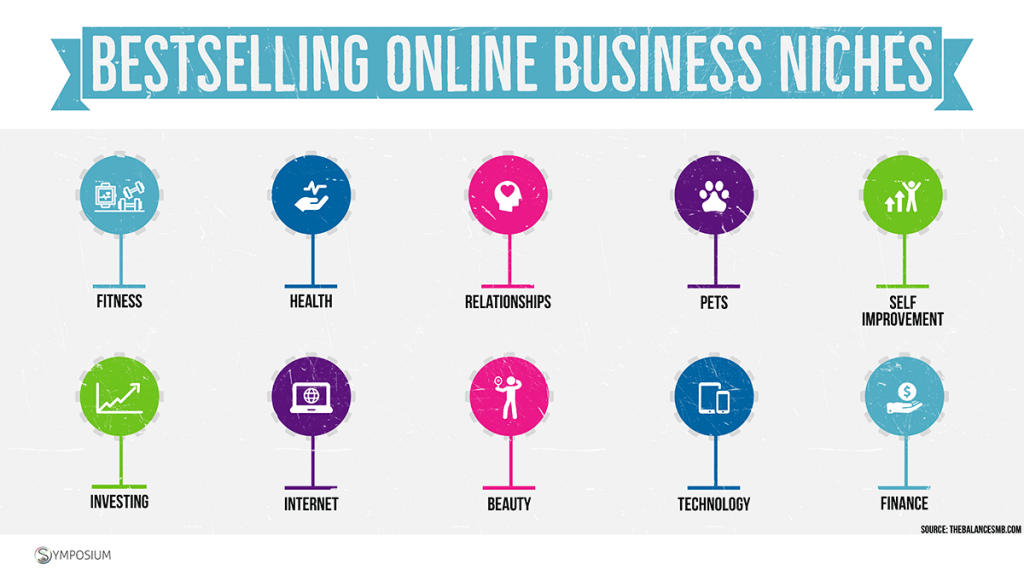 Bestselling Online Business Niches